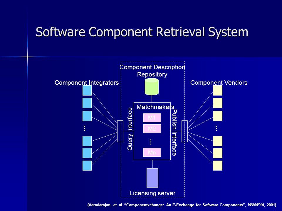 Software Component Retrieval System M1 M2 Mn Matchmakers … … … Query Interface Publish Interface Component Description Repository Licensing server Component IntegratorsComponent Vendors (Varadarajan, et.