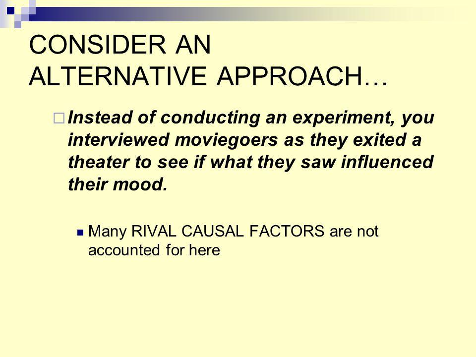 Intervening (mediating) relationships X  Z  Y Examples of intervening relationships: a.