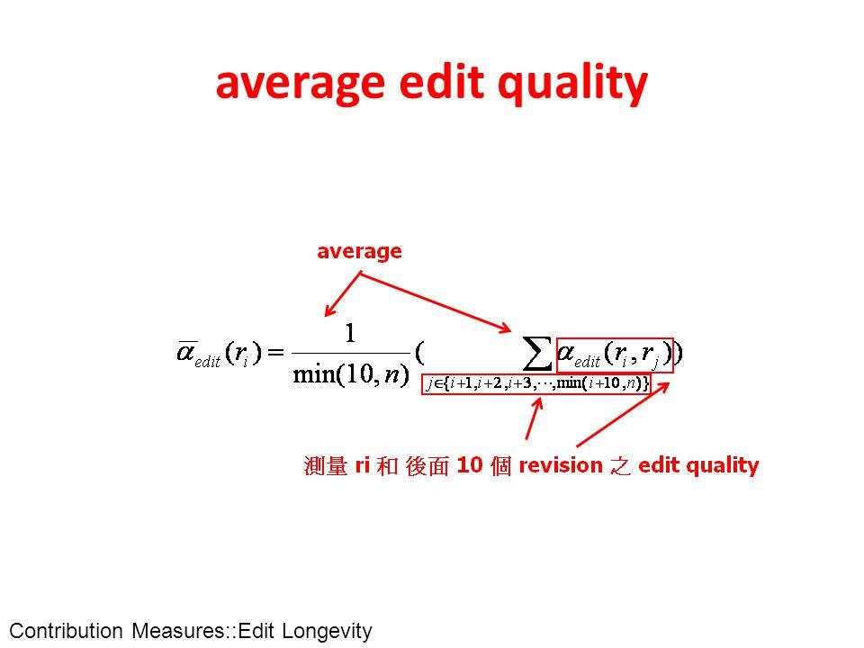 average edit quality Contribution Measures::Edit Longevity