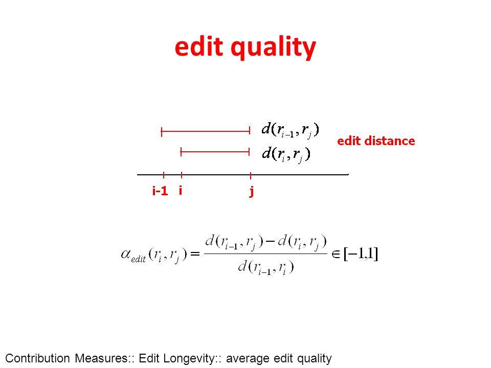 edit quality Contribution Measures:: Edit Longevity:: average edit quality