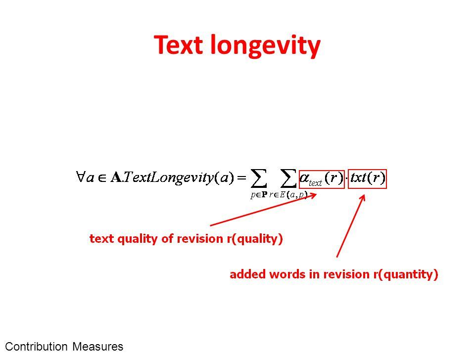 Text longevity Contribution Measures