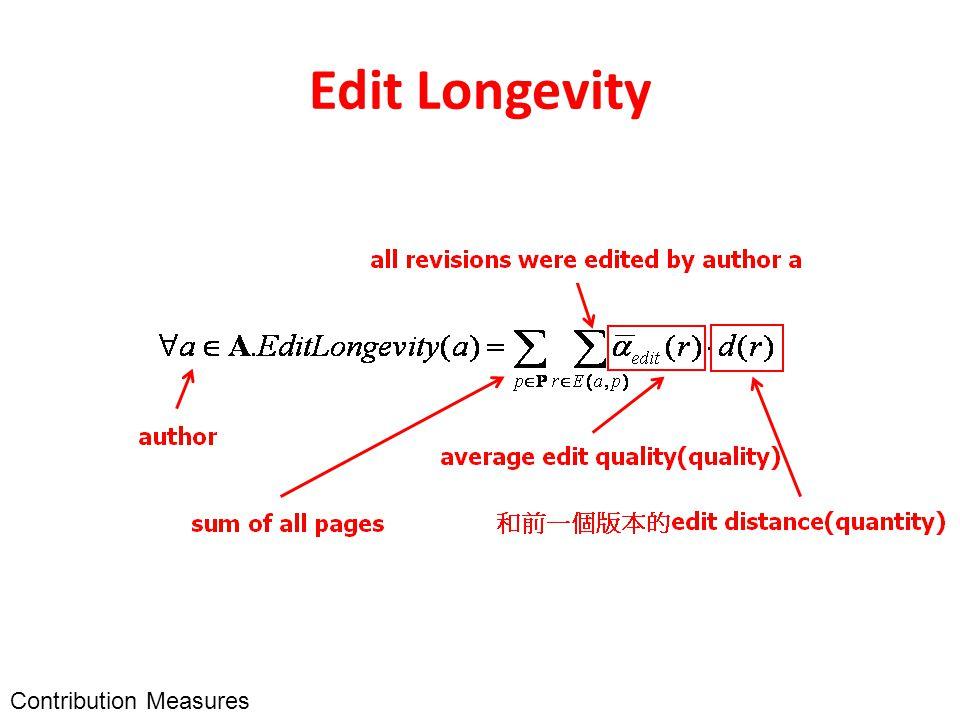 Edit Longevity Contribution Measures