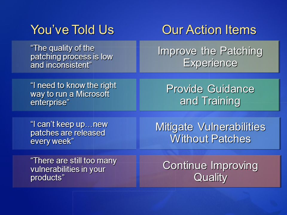 You've Told Us Our Action Items I can't keep up…new patches are released every week The quality of the patching process is low and inconsistent I need to know the right way to run a Microsoft enterprise There are still too many vulnerabilities in your products Provide Guidance and Training Mitigate Vulnerabilities Without Patches Continue Improving Quality Improve the Patching Experience