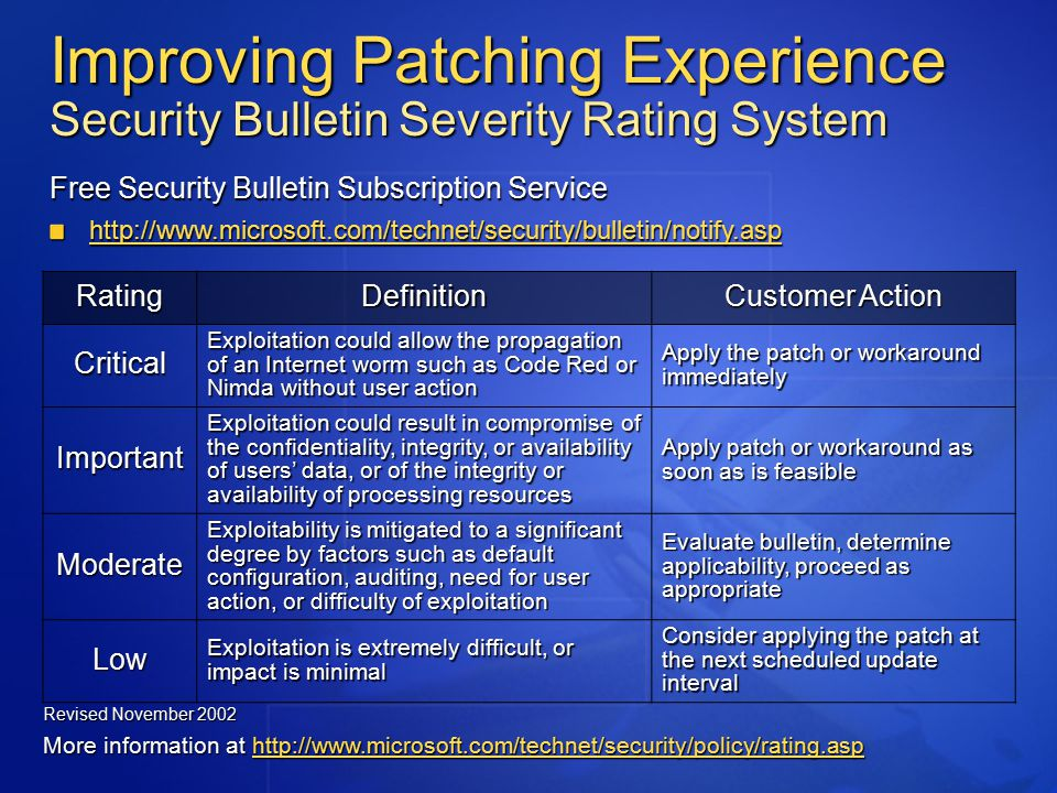 RatingDefinition Customer Action Critical Exploitation could allow the propagation of an Internet worm such as Code Red or Nimda without user action Apply the patch or workaround immediately Important Exploitation could result in compromise of the confidentiality, integrity, or availability of users' data, or of the integrity or availability of processing resources Apply patch or workaround as soon as is feasible Moderate Exploitability is mitigated to a significant degree by factors such as default configuration, auditing, need for user action, or difficulty of exploitation Evaluate bulletin, determine applicability, proceed as appropriate Low Exploitation is extremely difficult, or impact is minimal Consider applying the patch at the next scheduled update interval Revised November 2002 More information at http://www.microsoft.com/technet/security/policy/rating.asp Improving Patching Experience Security Bulletin Severity Rating System Free Security Bulletin Subscription Service http://www.microsoft.com/technet/security/bulletin/notify.asp