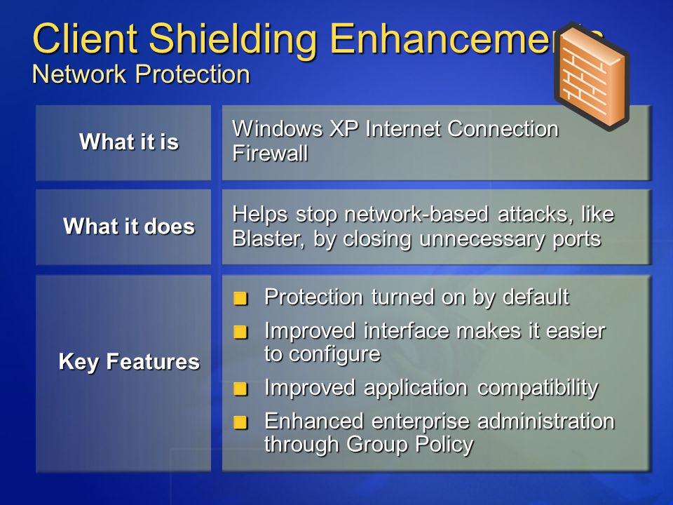 Client Shielding Enhancements Network Protection Windows XP Internet Connection Firewall Helps stop network-based attacks, like Blaster, by closing unnecessary ports Protection turned on by default Improved interface makes it easier to configure Improved application compatibility Enhanced enterprise administration through Group Policy What it is What it does Key Features