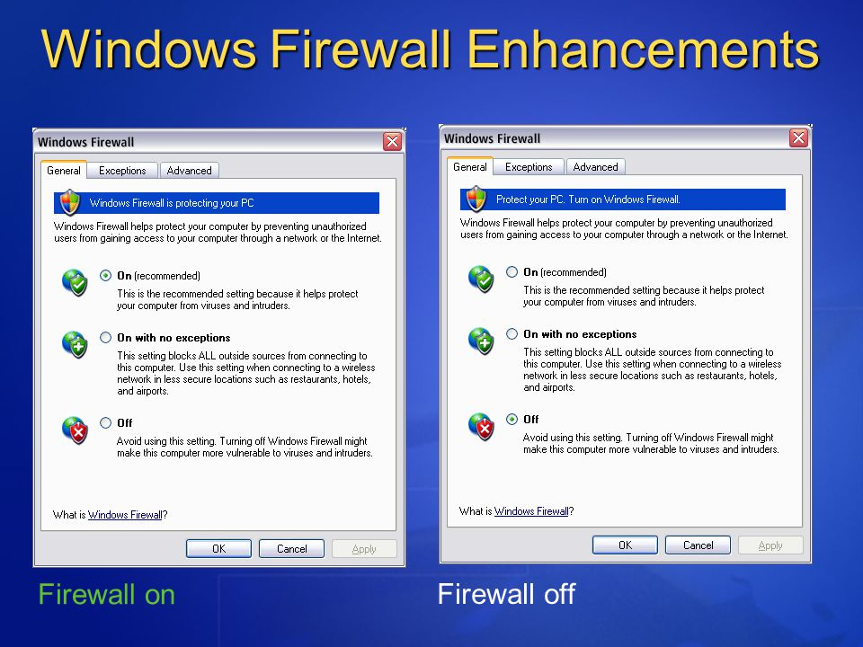 Windows Firewall Enhancements Firewall on Firewall off