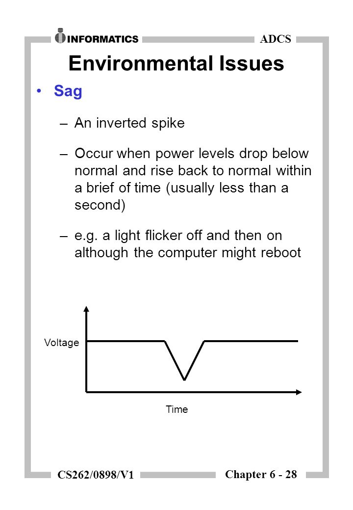 Chapter 6 - 28 ADCS CS262/0898/V1 Environmental Issues Sag –An inverted spike –Occur when power levels drop below normal and rise back to normal withi