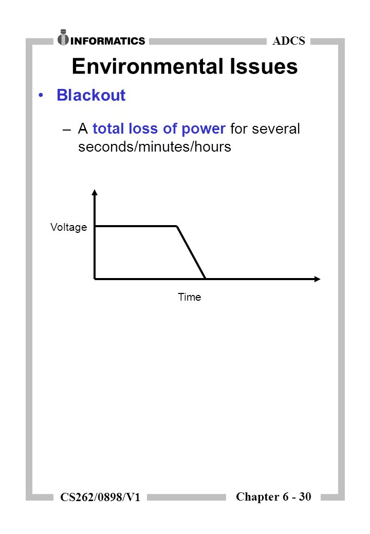 Chapter 6 - 30 ADCS CS262/0898/V1 Environmental Issues Blackout –A total loss of power for several seconds/minutes/hours Voltage Time