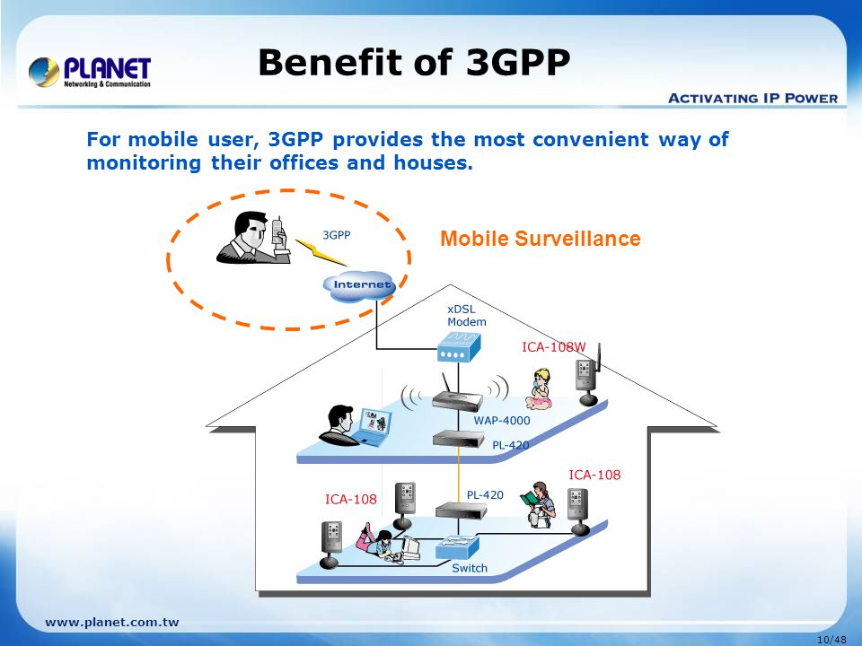 www.planet.com.tw 10/48 Benefit of 3GPP For mobile user, 3GPP provides the most convenient way of monitoring their offices and houses. Mobile Surveill