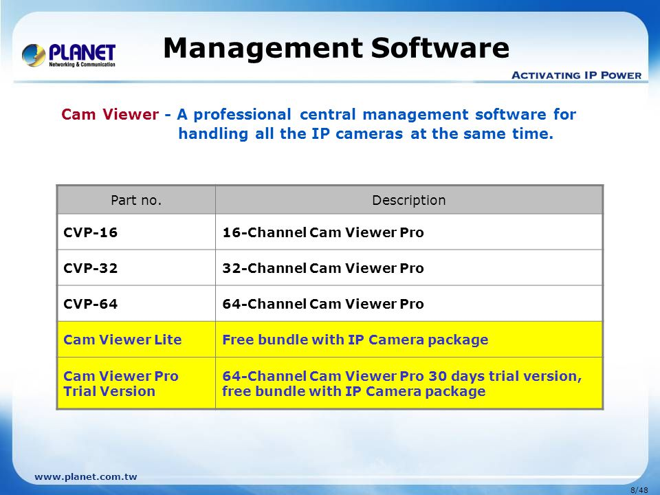 www.planet.com.tw 8/48 Management Software Cam Viewer - A professional central management software for handling all the IP cameras at the same time. P