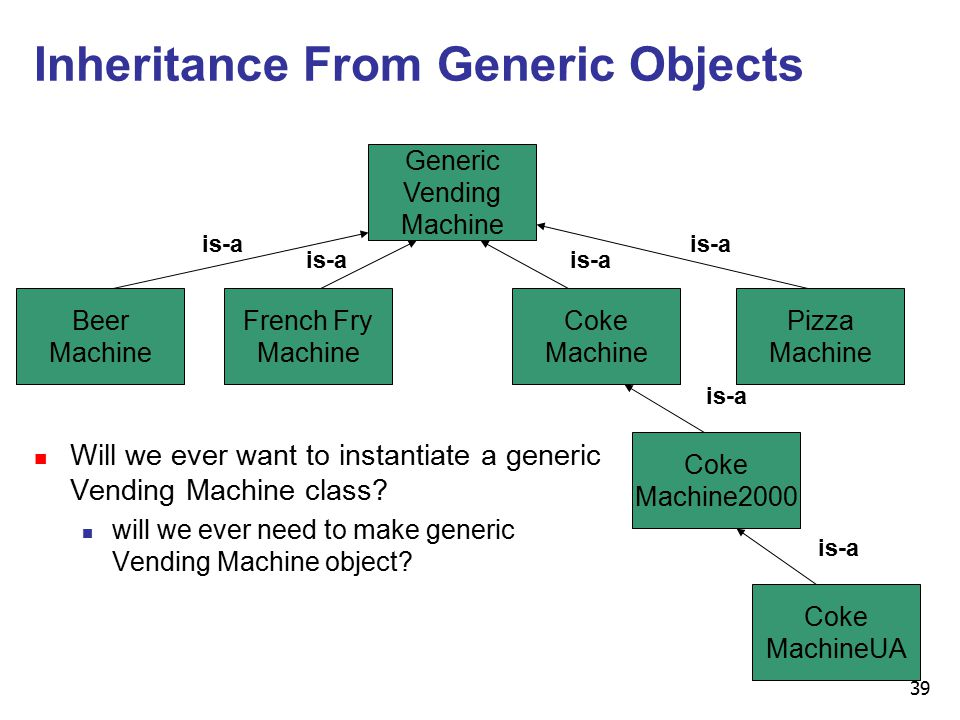 39 Inheritance From Generic Objects n Will we ever want to instantiate a generic Vending Machine class.