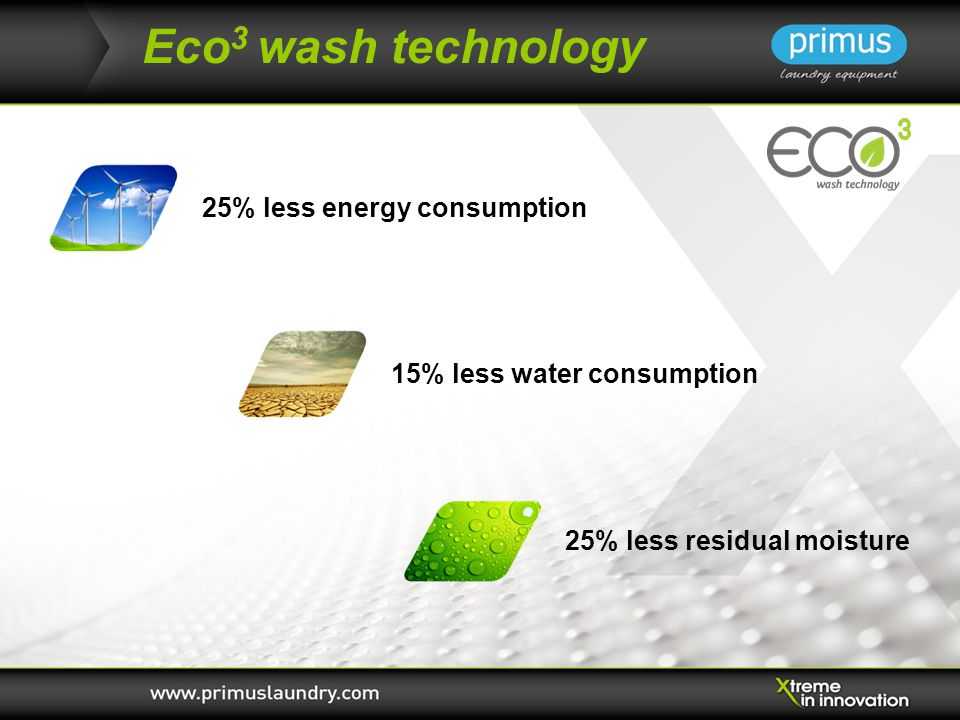 Eco 3 wash technology 25% less energy consumption 15% less water consumption 25% less residual moisture