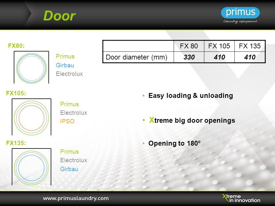 Door X treme big door openings FX 80FX 105FX 135 Door diameter (mm)330410 Easy loading & unloading Primus Girbau Electrolux FX80: FX105: FX135: Primus Girbau Electrolux Primus IPSO Electrolux Opening to 180°