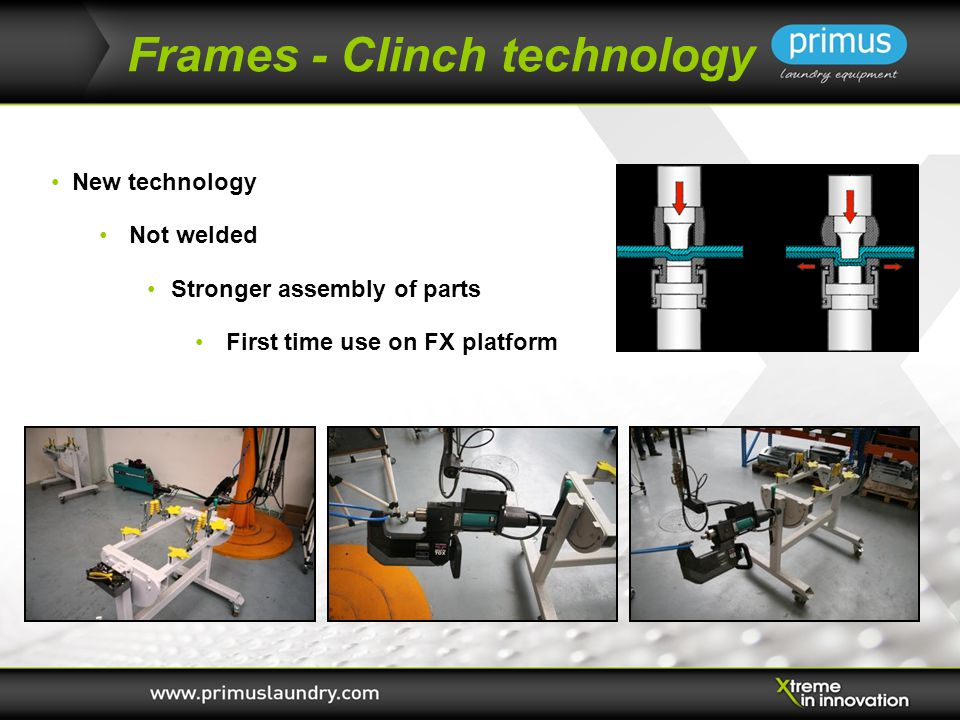 Frames - Clinch technology New technology Not welded Stronger assembly of parts First time use on FX platform