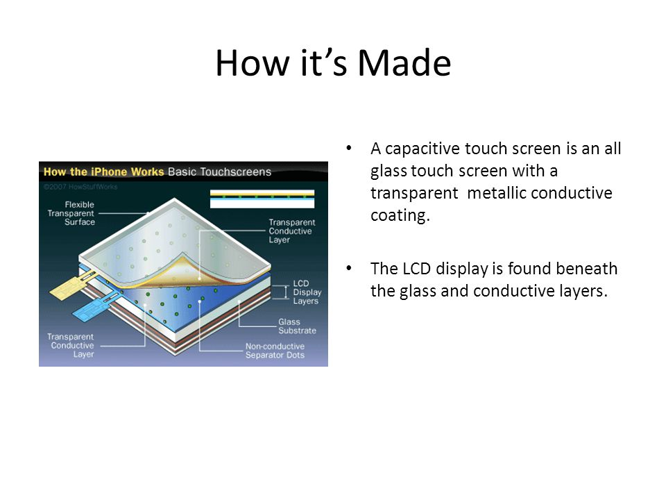 How it's Made A capacitive touch screen is an all glass touch screen with a transparent metallic conductive coating.