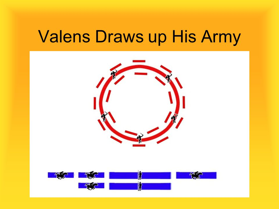 Valens Draws up His Army