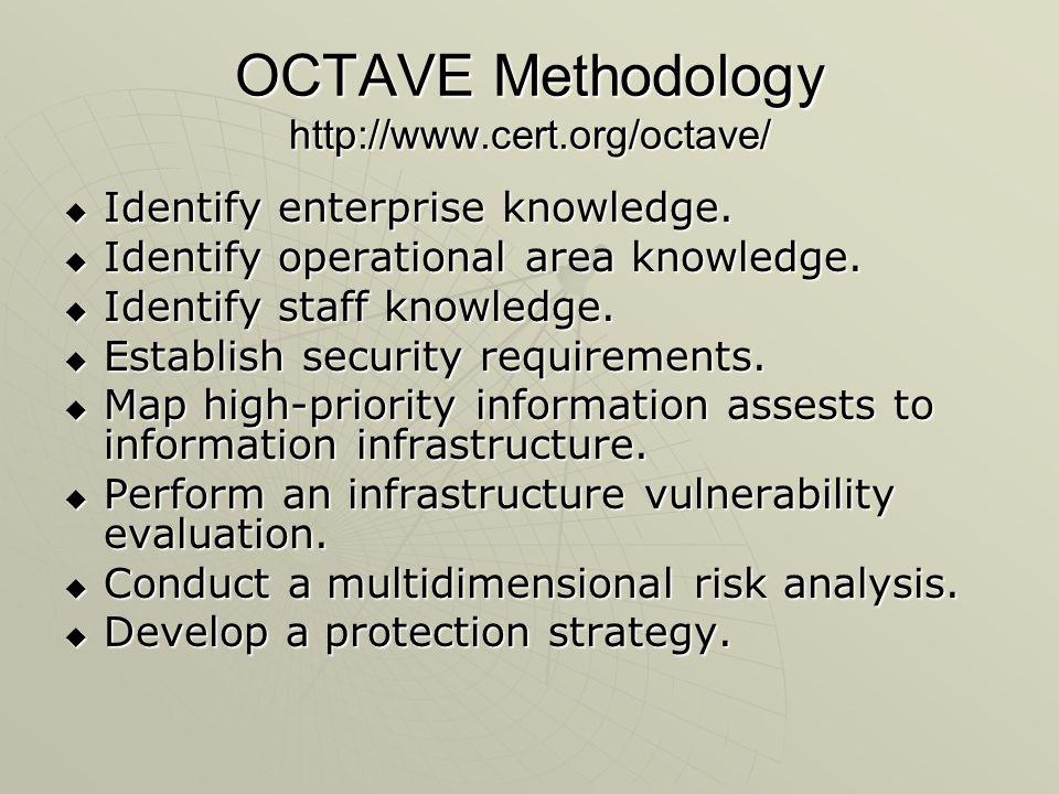 OCTAVE Methodology http://www.cert.org/octave/  Identify enterprise knowledge.
