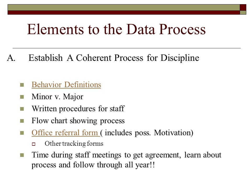 Elements to the Data Process A. Establish A Coherent Process for Discipline Behavior Definitions Minor v. Major Written procedures for staff Flow char