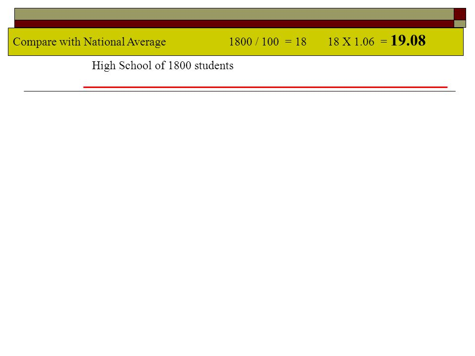High School of 1800 students Compare with National Average 1800 / 100 = 18 18 X 1.06 = 19.08