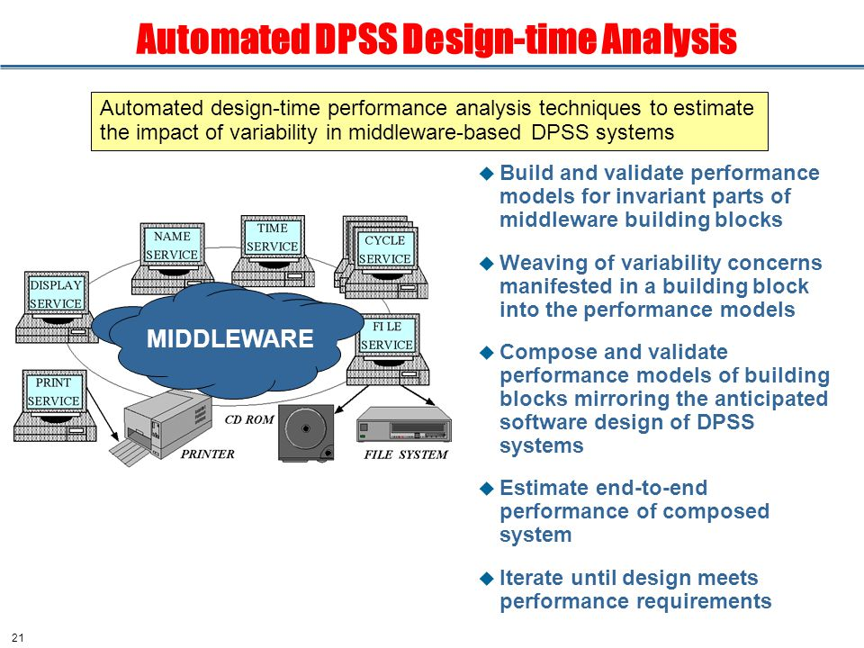 21 Automated DPSS Design-time Analysis  Build and validate performance models for invariant parts of middleware building blocks  Weaving of variability concerns manifested in a building block into the performance models  Compose and validate performance models of building blocks mirroring the anticipated software design of DPSS systems  Estimate end-to-end performance of composed system  Iterate until design meets performance requirements MIDDLEWARE Automated design-time performance analysis techniques to estimate the impact of variability in middleware-based DPSS systems