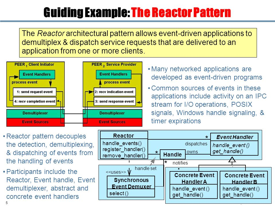 5 Guiding Example: The Reactor Pattern The Reactor architectural pattern allows event-driven applications to demultiplex & dispatch service requests that are delivered to an application from one or more clients.