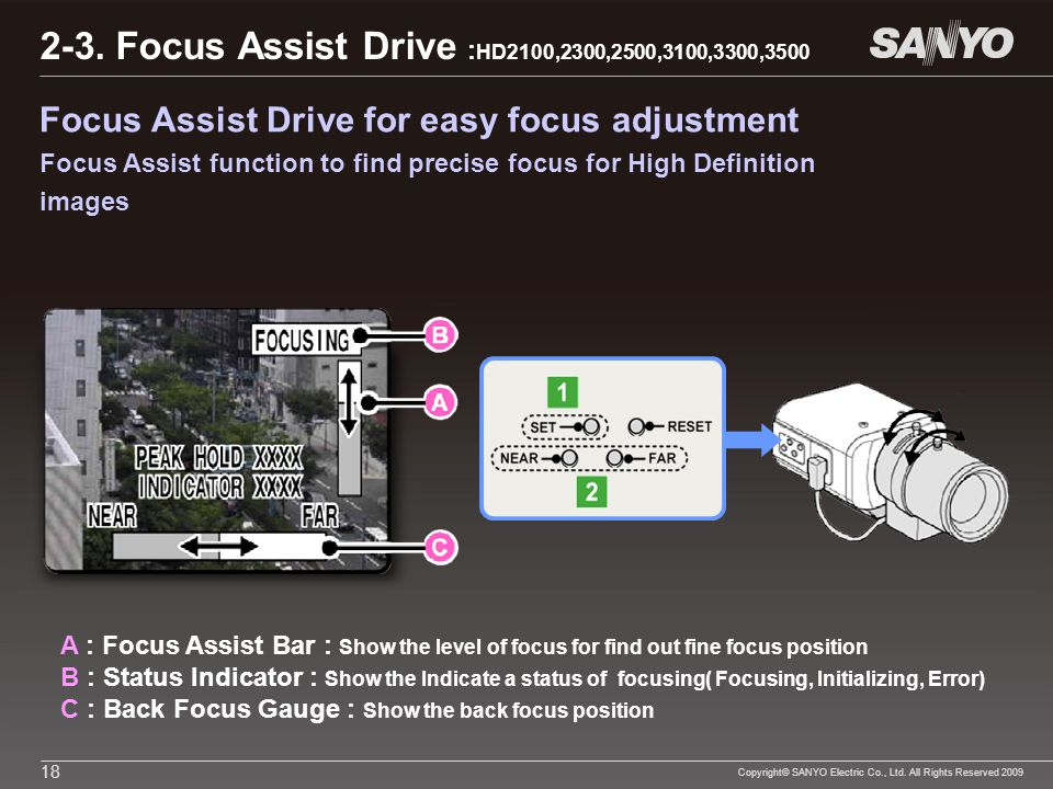 Copyright© SANYO Electric Co., Ltd. All Rights Reserved 2009 18 Focus Assist Drive for easy focus adjustment Focus Assist function to find precise foc