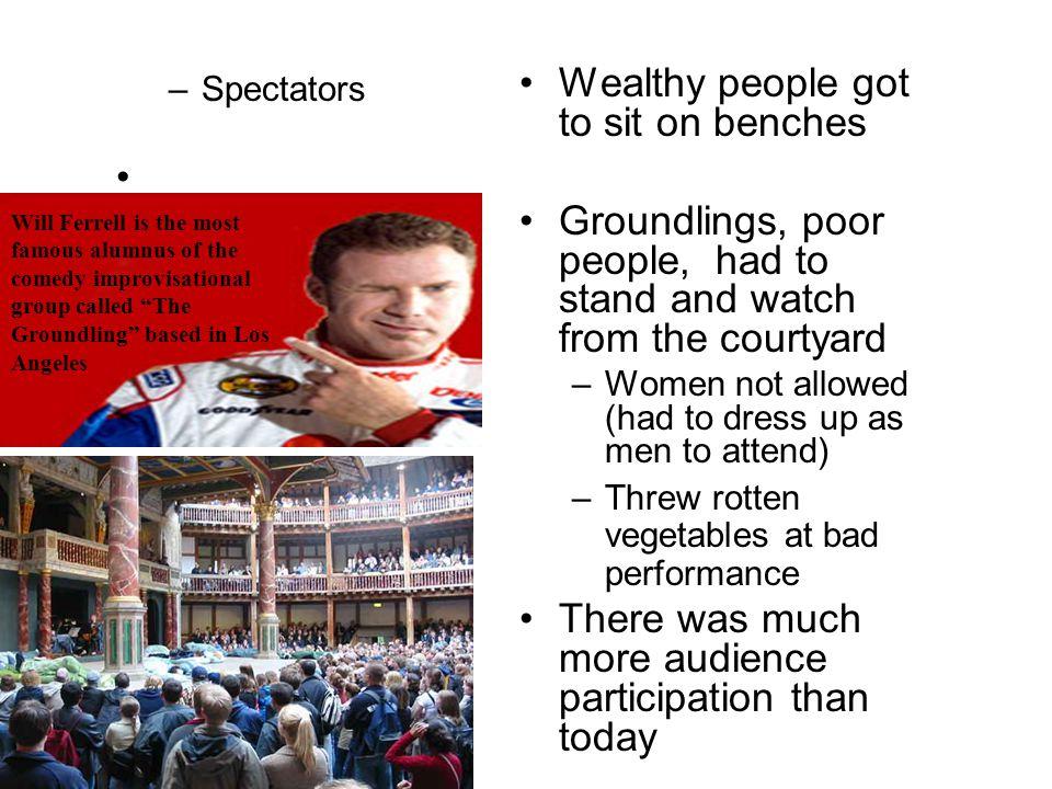 Poor Sewer System Bathing considered dangerous Body odor strong London During Elizabethan Era –Personal hygiene/health Queen Elizabeth