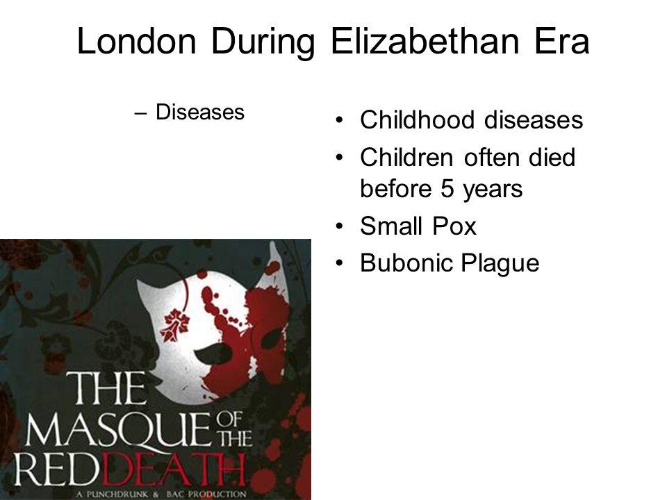 London During Elizabethan Era Bear-baiting Races Gambling Music Drinking/socializing Prostitution –Entertainment