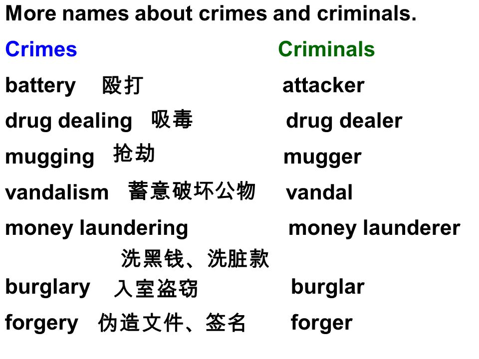 More names about crimes and criminals.