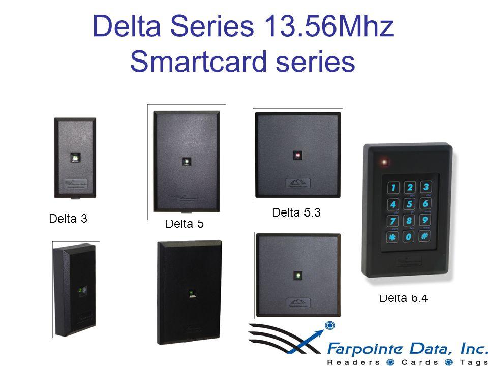 20 Delta Series 13.56Mhz Smartcard series 20 Delta 3 Delta 5 Delta 5.3 Delta 6.4