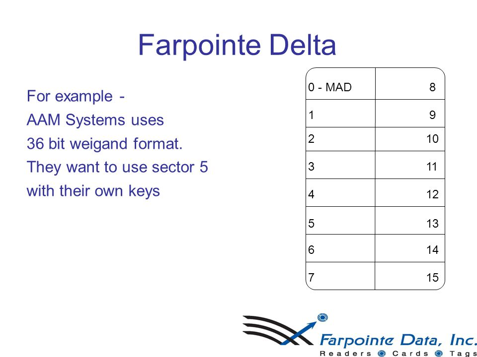 24 Farpointe Delta For example - AAM Systems uses 36 bit weigand format. They want to use sector 5 with their own keys 24 0 - MAD 1 2 3 4 5 6 7 8 9 10