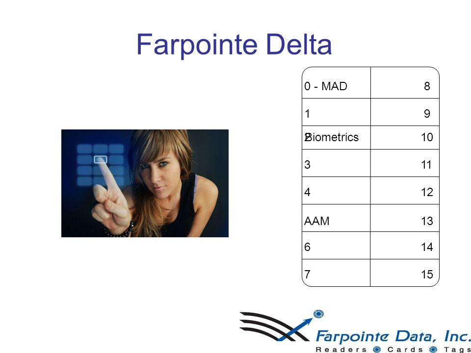 27 Farpointe Delta 27 0 - MAD 1 2 3 4 AAM 6 7 8 9 10 11 12 13 14 15 Biometrics