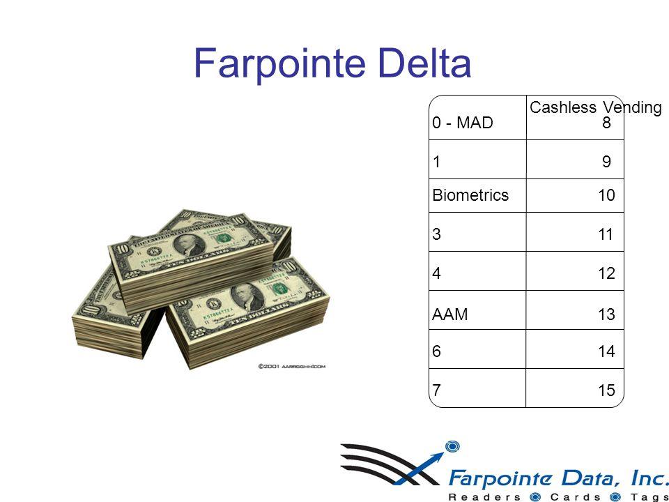 28 Farpointe Delta 28 0 - MAD 1 Biometrics 3 4 AAM 6 7 8 9 10 11 12 13 14 15 Cashless Vending