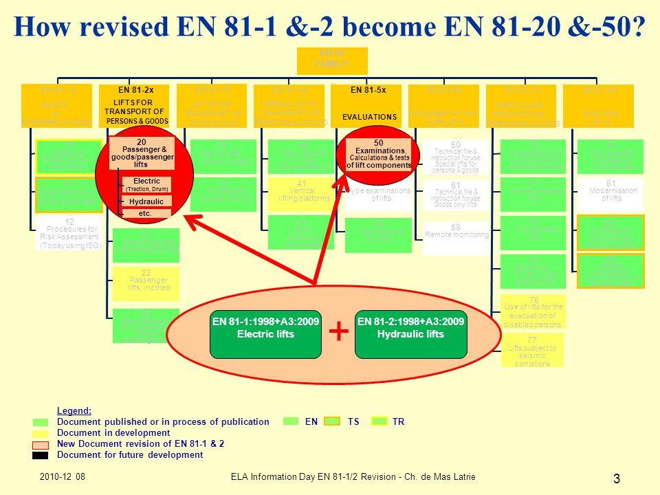 2010-12 08ELA Information Day EN 81-1/2 Revision - Ch. de Mas Latrie 3 How revised EN 81-1 &-2 become EN 81-20 &-50? 51 Type examinations of lifts 58