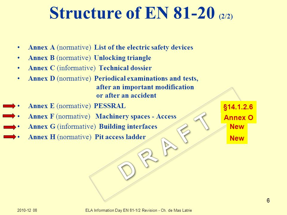 Structure of EN 81-20 (2/2) Annex A (normative) List of the electric safety devices Annex B (normative) Unlocking triangle Annex C (informative) Technical dossier Annex D (normative) Periodical examinations and tests, after an important modification or after an accident Annex E (normative) PESSRAL Annex F (normative) Machinery spaces - Access Annex G (informative) Building interfaces Annex H (normative) Pit access ladder 2010-12 08ELA Information Day EN 81-1/2 Revision - Ch.