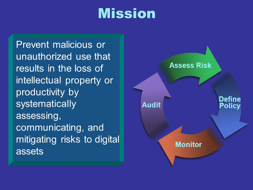 Mission Assess Risk Define Policy Monitor Audit Prevent malicious or unauthorized use that results in the loss of intellectual property or productivit