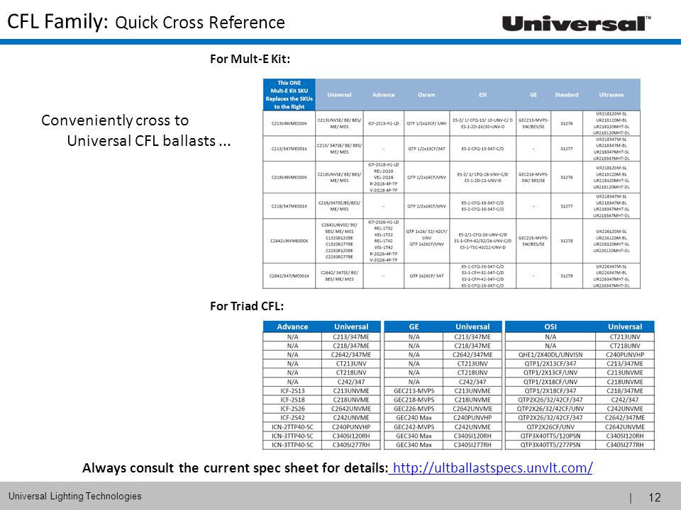 | 12 Universal Lighting Technologies CFL Family: Quick Cross Reference Always consult the current spec sheet for details: http://ultballastspecs.unvlt.com/ http://ultballastspecs.unvlt.com/ Conveniently cross to Universal CFL ballasts...