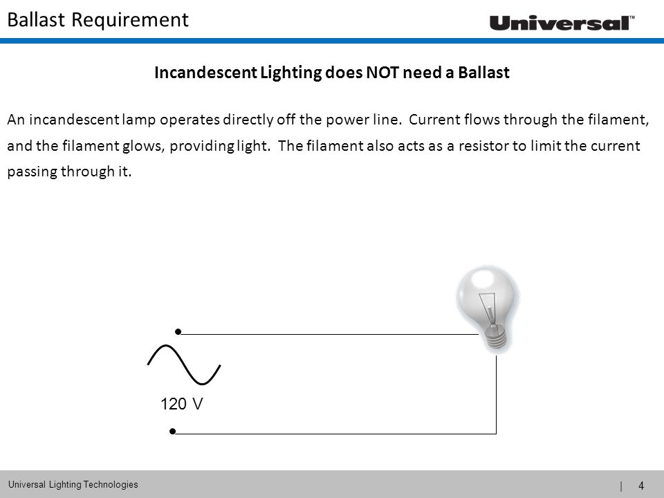 | 5 Universal Lighting Technologies Which Lamps Need Ballasts.