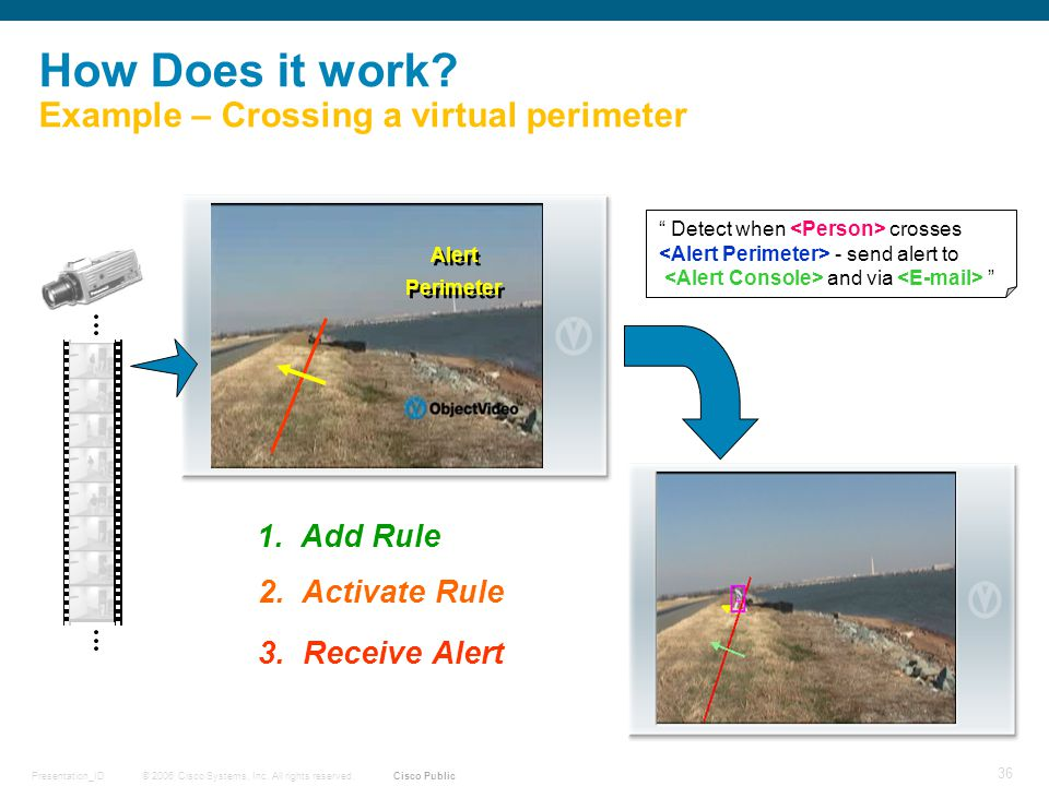 © 2006 Cisco Systems, Inc. All rights reserved.Presentation_ID 36 Cisco Public How Does it work? Example – Crossing a virtual perimeter Alert Perimete