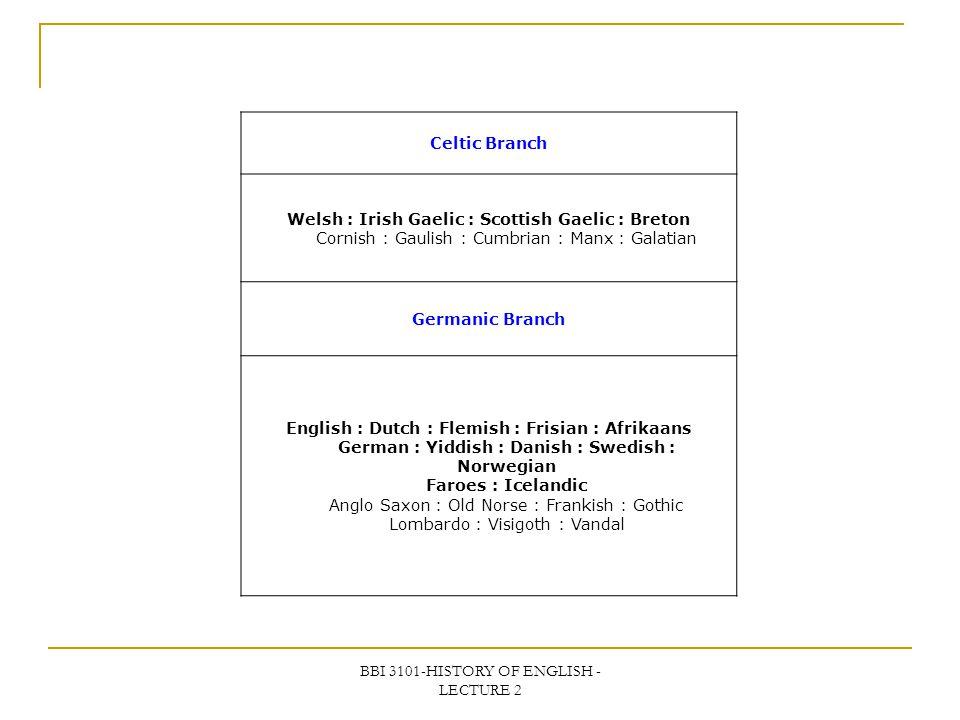 BBI 3101-HISTORY OF ENGLISH - LECTURE 2 Celtic Branch Welsh : Irish Gaelic : Scottish Gaelic : Breton Cornish : Gaulish : Cumbrian : Manx : Galatian G