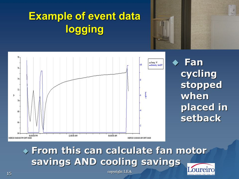  From this can calculate fan motor savings AND cooling savings Example of event data logging  Fan cycling stopped when placed in setback copyright LEA 15