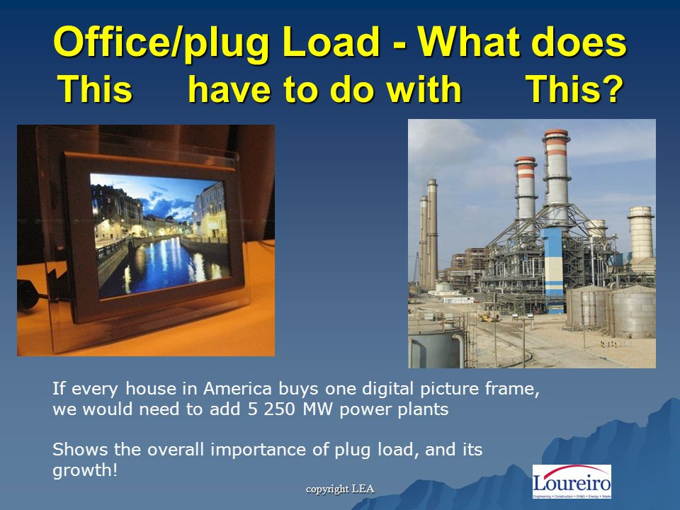 copyright LEA Office/plug Load - What does This have to do with This.