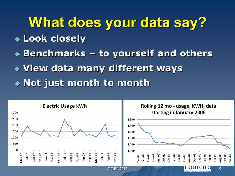 What does your data say.