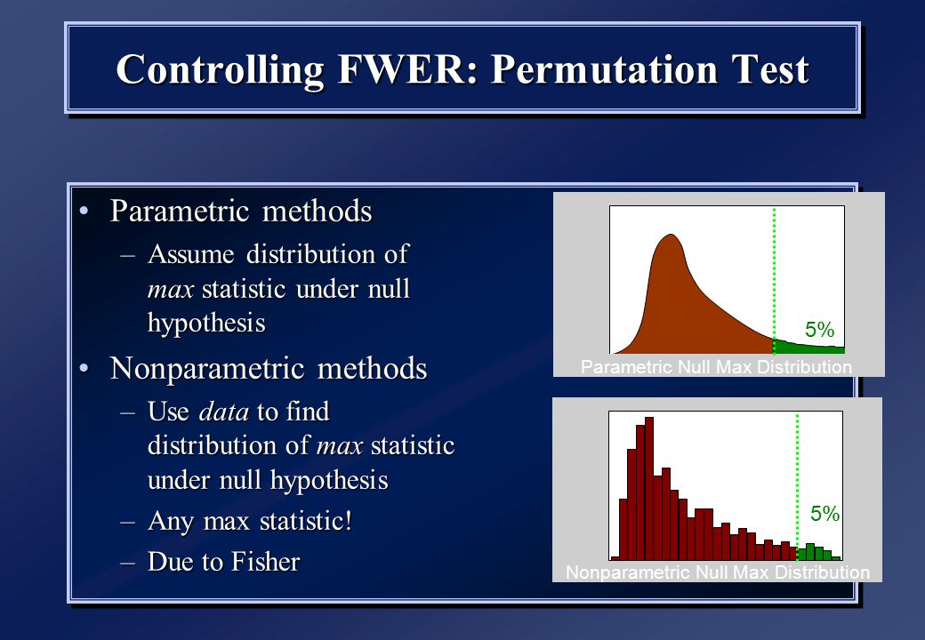 Controlling FWER: Permutation Test Parametric methodsParametric methods –Assume distribution of max statistic under null hypothesis Nonparametric meth