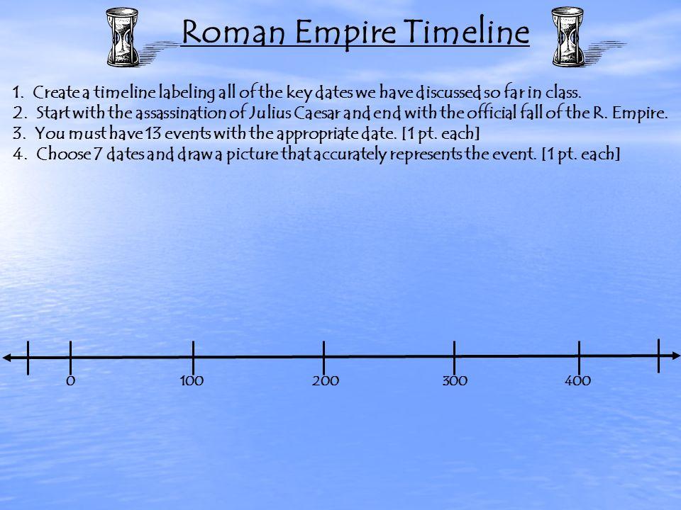 Roman Empire Timeline 0 100 200 300 400 1.