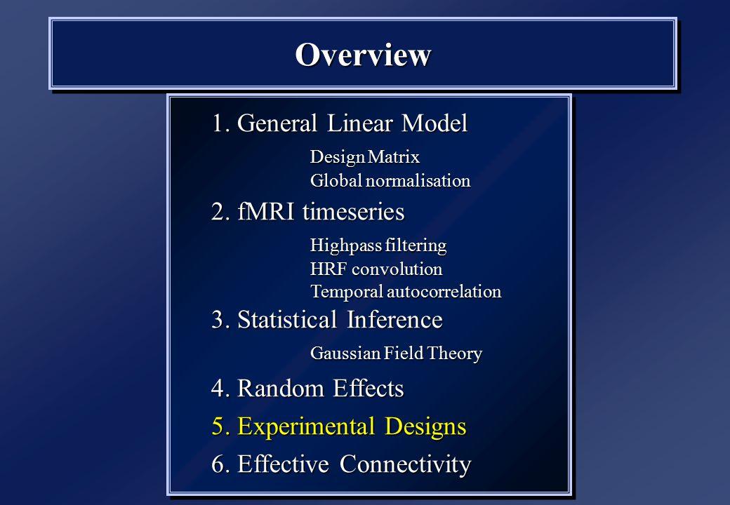OverviewOverview 1. General Linear Model Design Matrix Global normalisation 2.