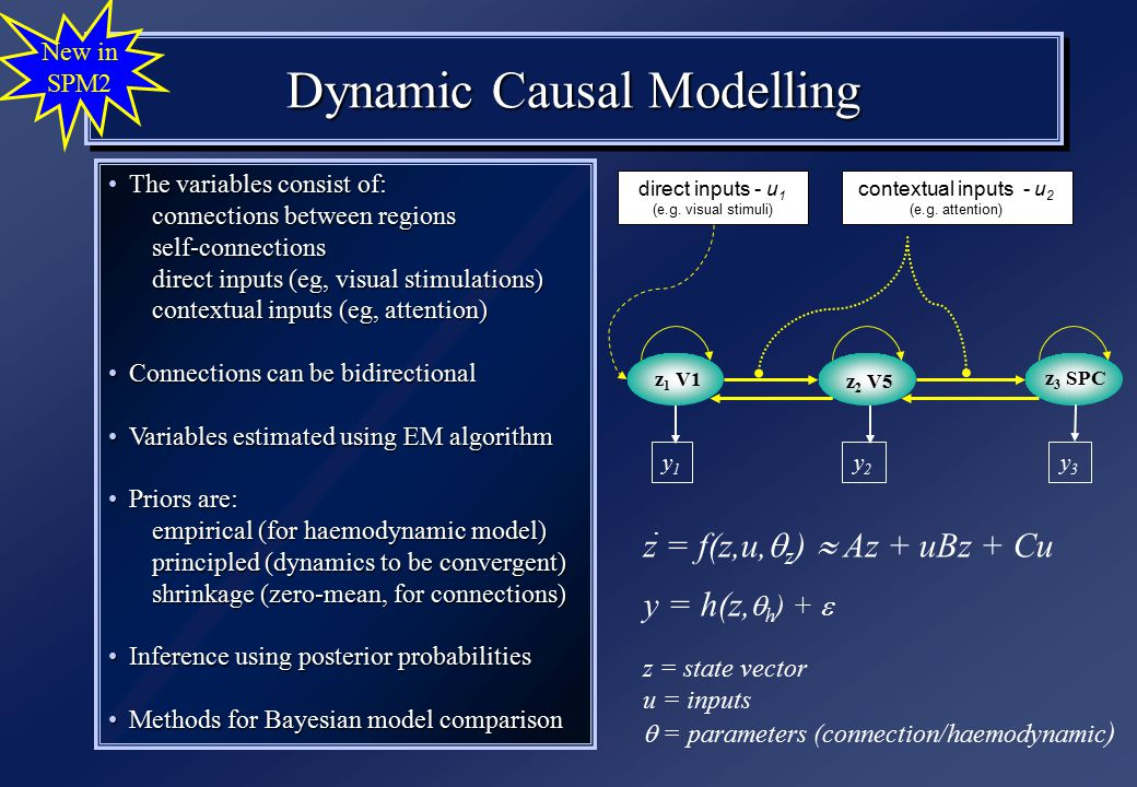 Dynamic Causal Modelling The variables consist of:The variables consist of: connections between regions self-connections direct inputs (eg, visual stimulations) contextual inputs (eg, attention) Connections can be bidirectionalConnections can be bidirectional Variables estimated using EM algorithmVariables estimated using EM algorithm Priors are:Priors are: empirical (for haemodynamic model) principled (dynamics to be convergent) shrinkage (zero-mean, for connections) Inference using posterior probabilitiesInference using posterior probabilities Methods for Bayesian model comparisonMethods for Bayesian model comparison New in SPM2 direct inputs - u 1 (e.g.