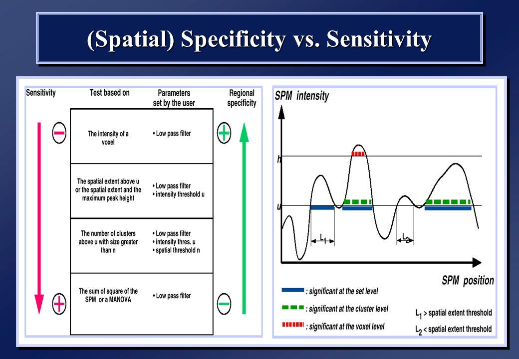 (Spatial) Specificity vs. Sensitivity
