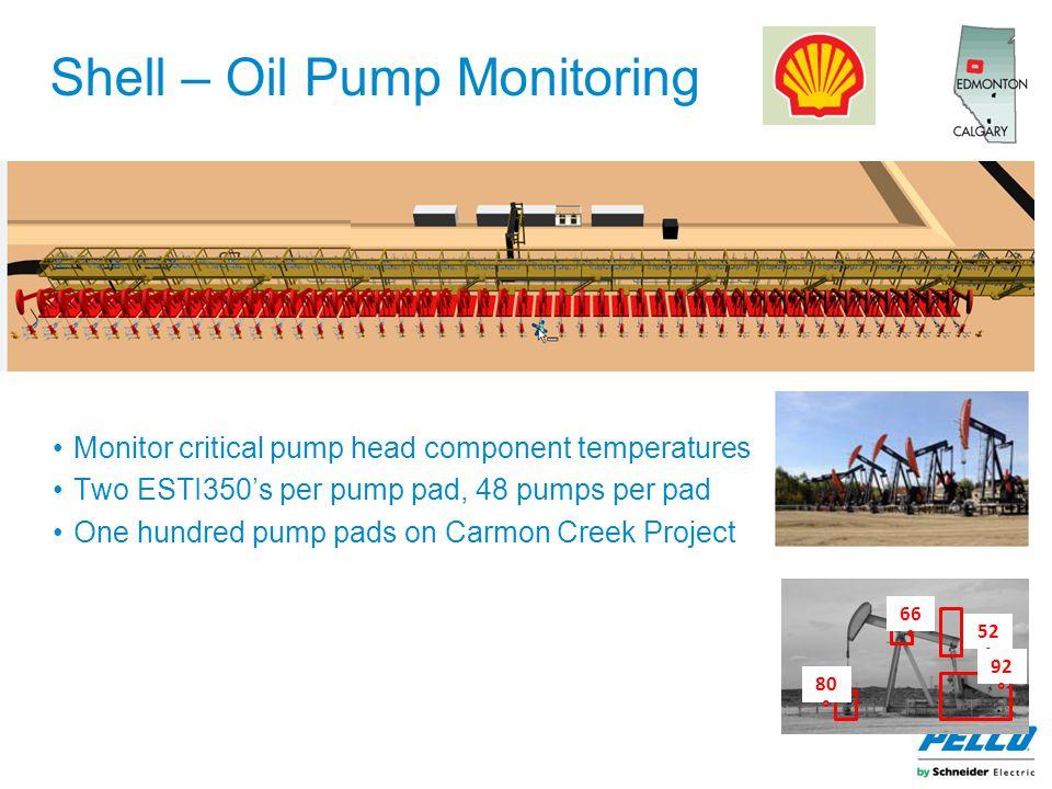 Shell – Oil Pump Monitoring Monitor critical pump head component temperatures Two ESTI350's per pump pad, 48 pumps per pad One hundred pump pads on Ca
