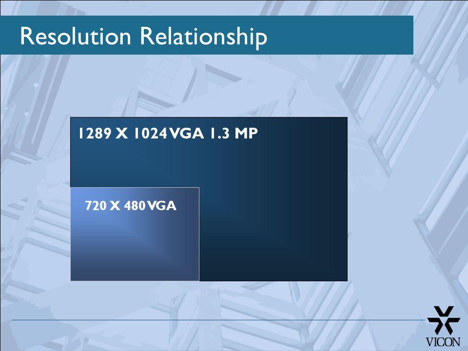 Resolution Relationship 1289 X 1024 VGA 1.3 MP 720 X 480 VGA